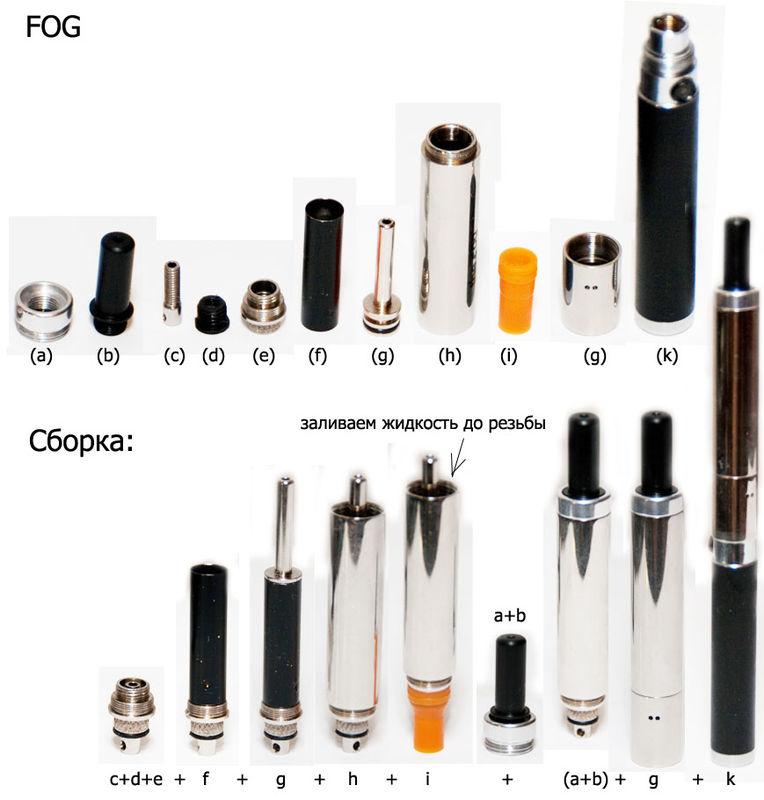 электронной сигареты - eGo